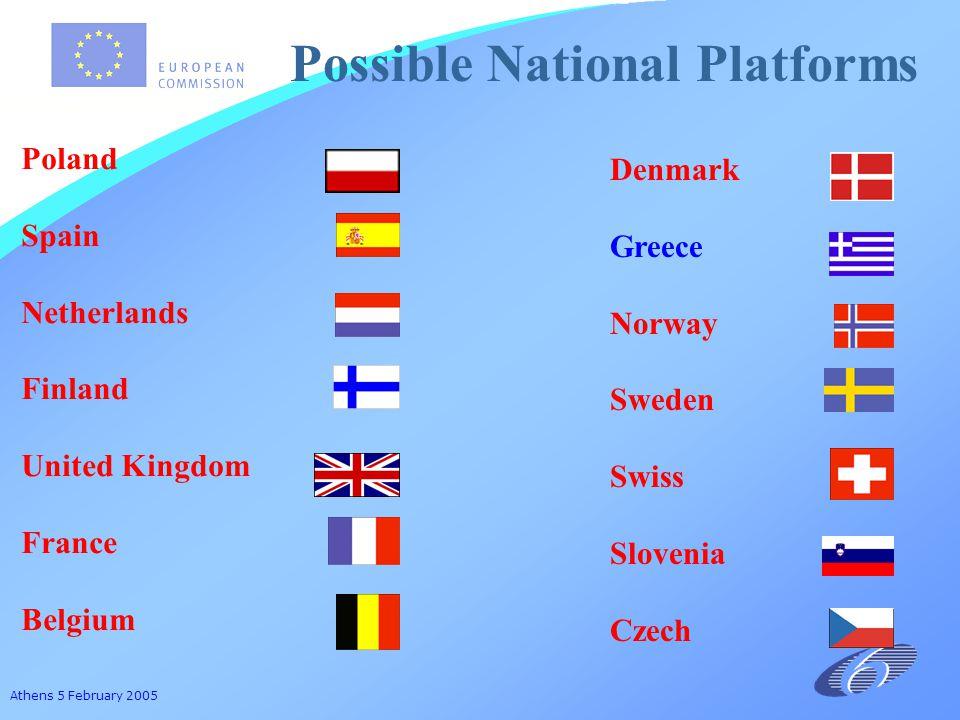 Athens 5 February 2005 Possible National Platforms Poland Spain Netherlands Finland United Kingdom France Belgium Denmark Greece Norway Sweden Swiss Slovenia Czech