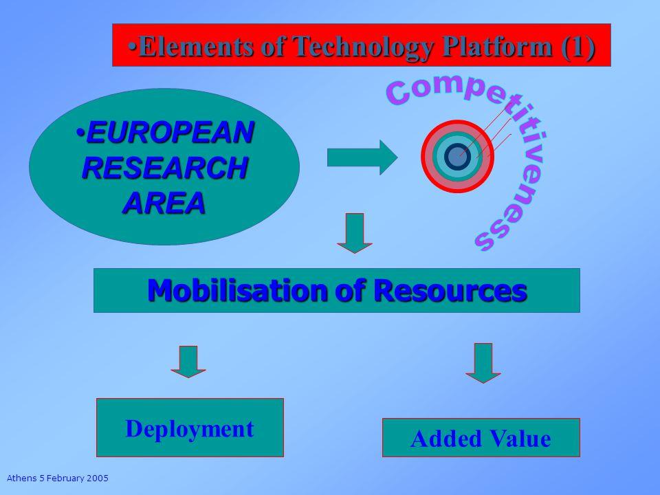 Athens 5 February 2005 European Construction Technology Platform Greek Construction Technology Platform
