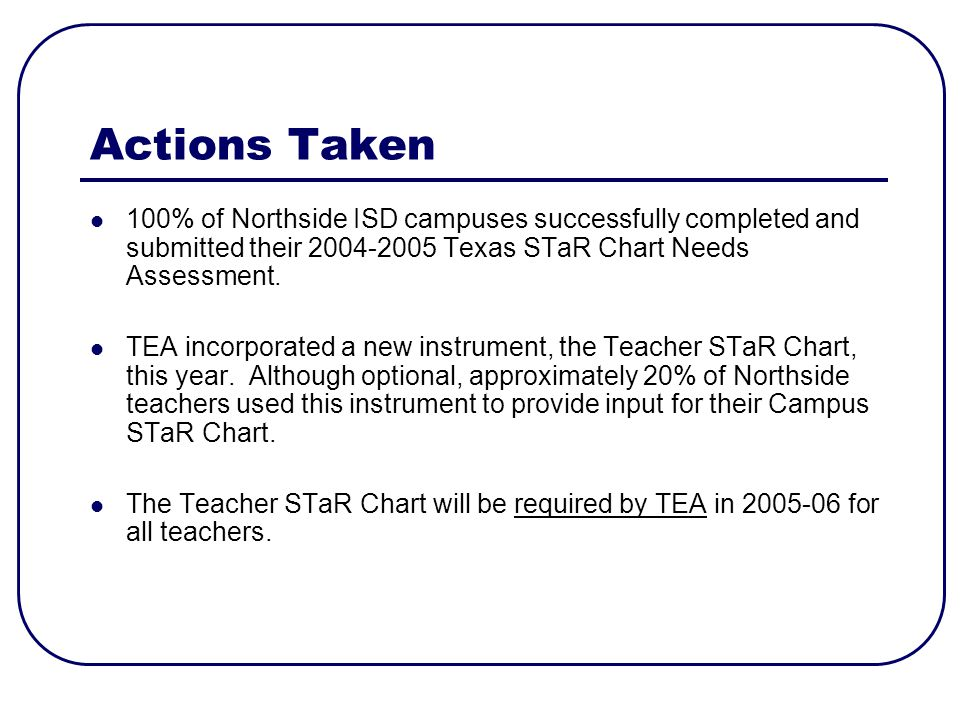 Actions Taken 100% of Northside ISD campuses successfully completed and submitted their Texas STaR Chart Needs Assessment.