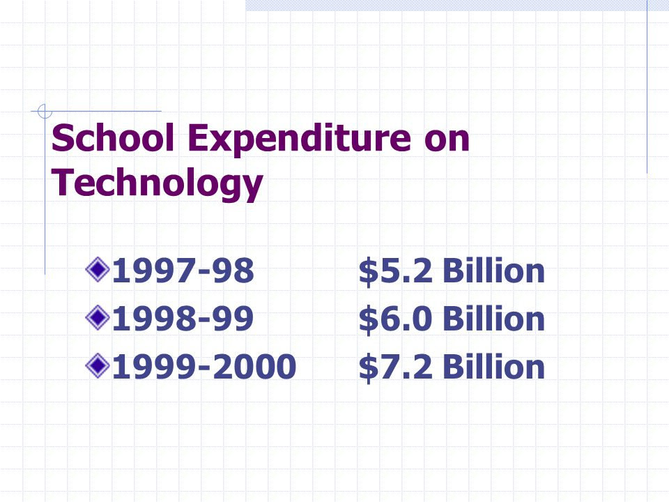 School Expenditure on Technology 1997-98 1998-99 1999-2000 $5.2 Billion $6.0 Billion $7.2 Billion