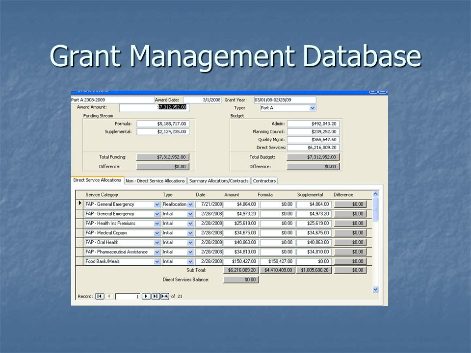 Grant Management Database