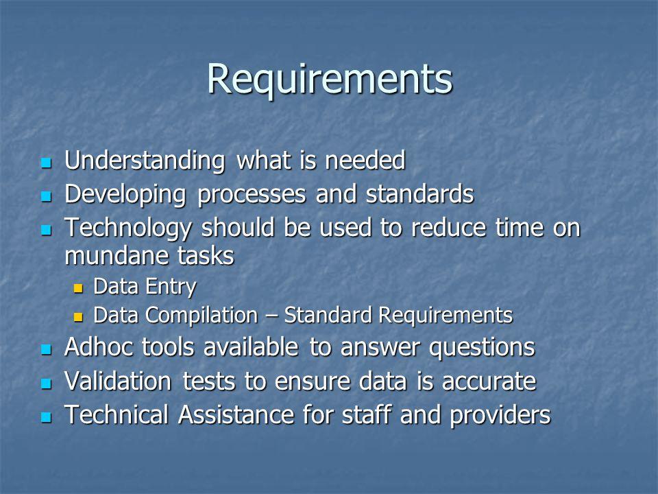 Requirements Understanding what is needed Understanding what is needed Developing processes and standards Developing processes and standards Technolog