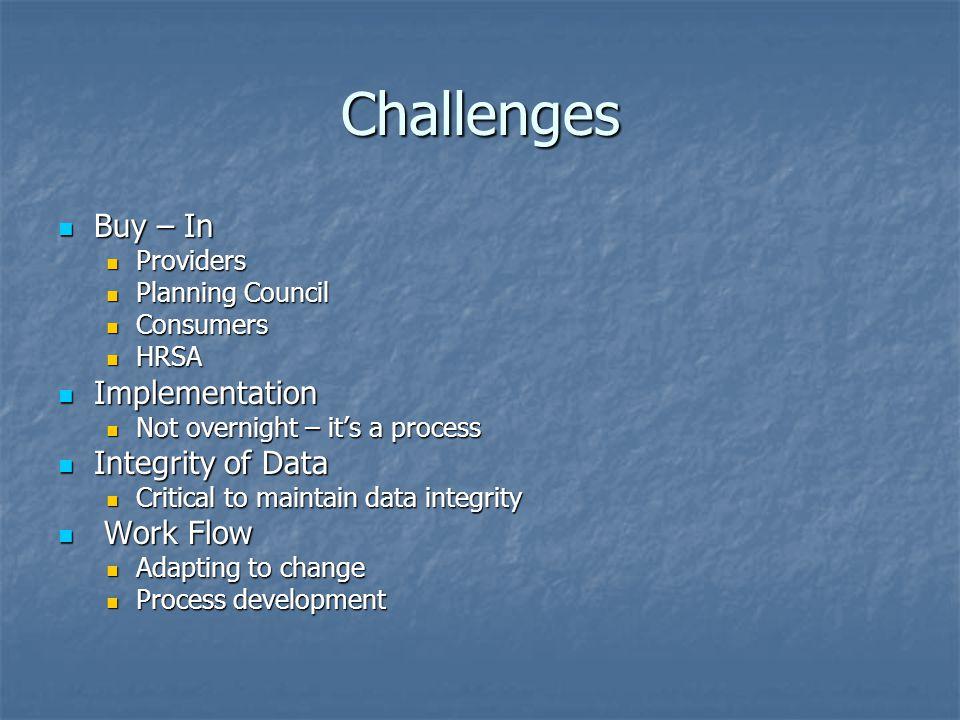 Challenges Buy – In Buy – In Providers Providers Planning Council Planning Council Consumers Consumers HRSA HRSA Implementation Implementation Not ove