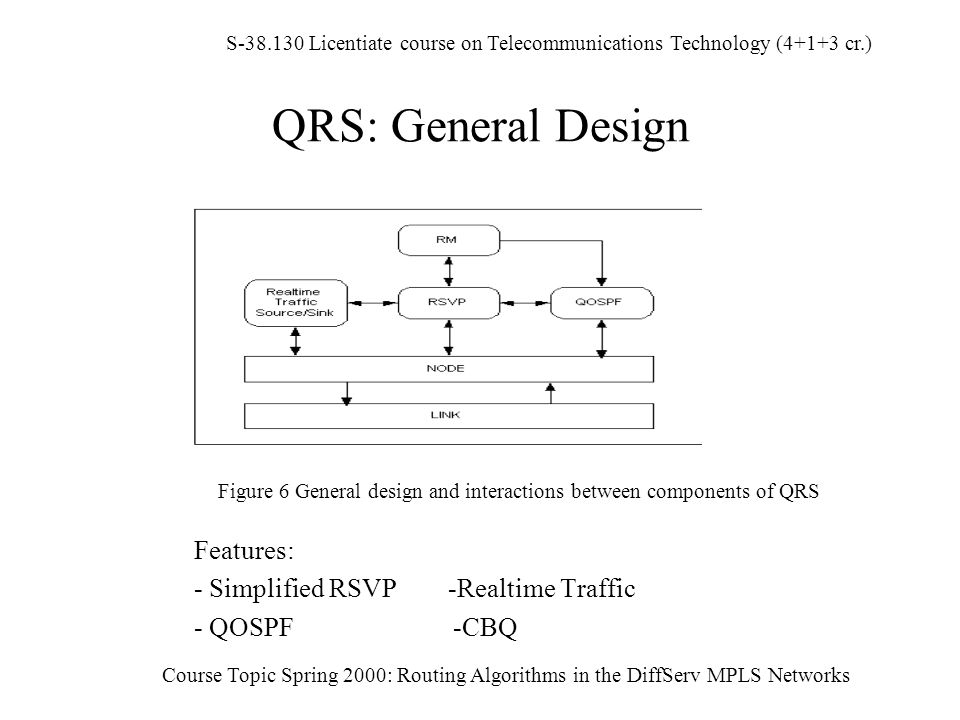 S-38.130 Licentiate course on Telecommunications Technology (4+1+3 cr.) Course Topic Spring 2000: Routing Algorithms in the DiffServ MPLS Networks QRS: General Design Features: - Simplified RSVP -Realtime Traffic - QOSPF -CBQ Figure 6 General design and interactions between components of QRS