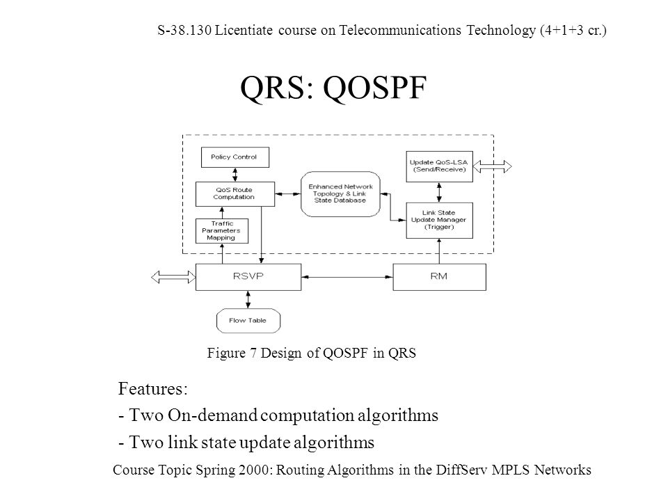 S-38.130 Licentiate course on Telecommunications Technology (4+1+3 cr.) Course Topic Spring 2000: Routing Algorithms in the DiffServ MPLS Networks QRS: QOSPF Features: - Two On-demand computation algorithms - Two link state update algorithms Figure 7 Design of QOSPF in QRS