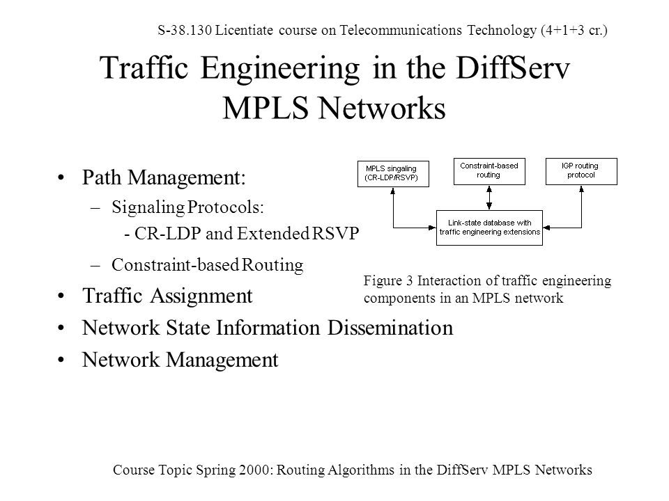 S-38.130 Licentiate course on Telecommunications Technology (4+1+3 cr.) Course Topic Spring 2000: Routing Algorithms in the DiffServ MPLS Networks Traffic Engineering in the DiffServ MPLS Networks Path Management: –Signaling Protocols: - CR-LDP and Extended RSVP –Constraint-based Routing Traffic Assignment Network State Information Dissemination Network Management Figure 3 Interaction of traffic engineering components in an MPLS network