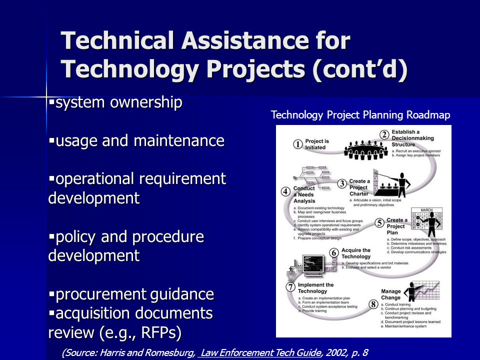 18 Technical Assistance for Technology Projects (contd) (Source: Harris and Romesburg, Law Enforcement Tech Guide, 2002, p.