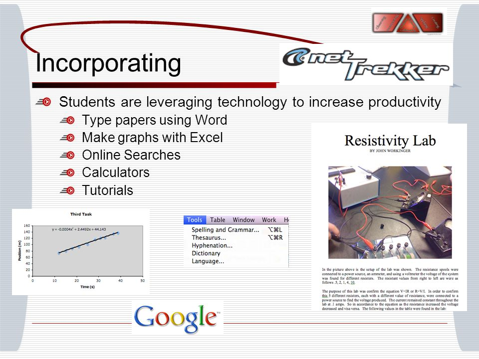 Incorporating Students are leveraging technology to increase productivity Type papers using Word Make graphs with Excel Online Searches Calculators Tutorials