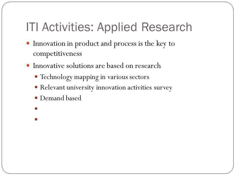 ITI Activities: Applied Research Innovation in product and process is the key to competitiveness Innovative solutions are based on research Technology mapping in various sectors Relevant university innovation activities survey Demand based