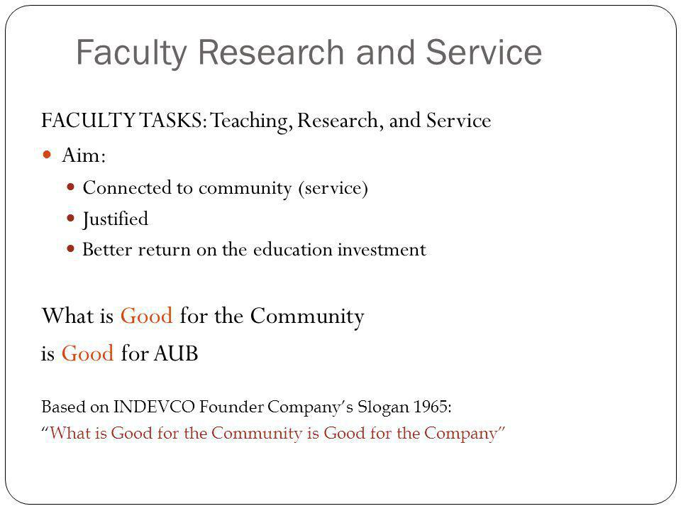 Faculty Research and Service FACULTY TASKS: Teaching, Research, and Service Aim: Connected to community (service) Justified Better return on the education investment What is Good for the Community is Good for AUB Based on INDEVCO Founder Companys Slogan 1965: What is Good for the Community is Good for the Company