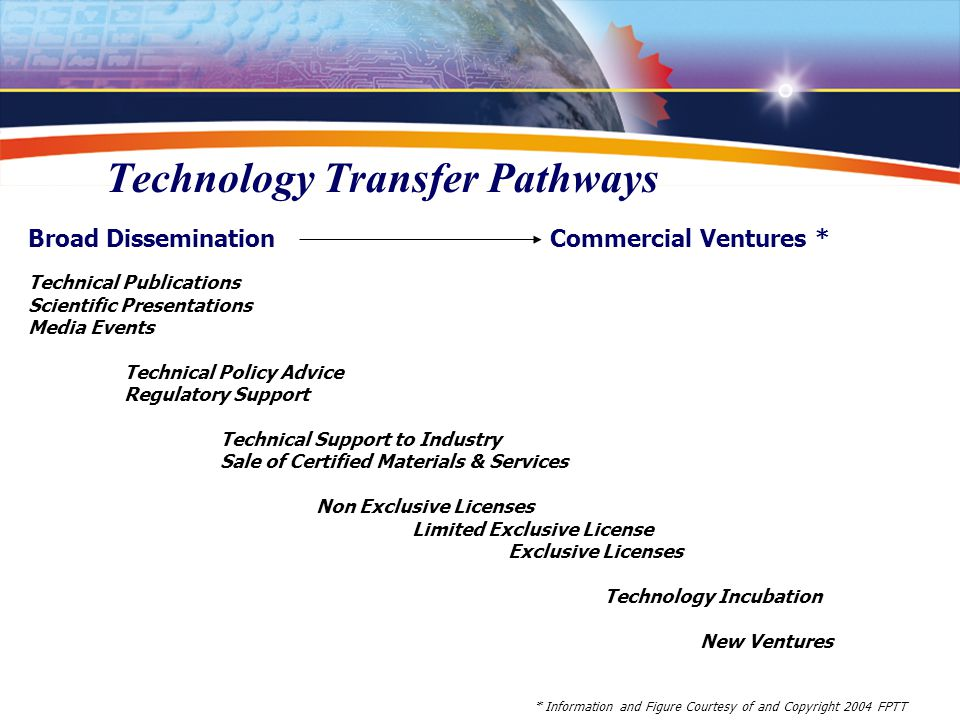 Technology Transfer Pathways Broad Dissemination Commercial Ventures * Technical Publications Scientific Presentations Media Events Technical Policy Advice Regulatory Support Technical Support to Industry Sale of Certified Materials & Services Non Exclusive Licenses Limited Exclusive License Exclusive Licenses Technology Incubation New Ventures * Information and Figure Courtesy of and Copyright 2004 FPTT