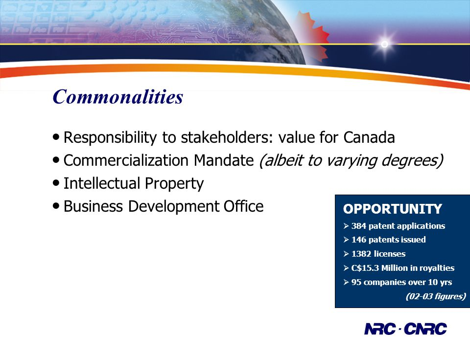 Commonalities Responsibility to stakeholders: value for Canada Commercialization Mandate (albeit to varying degrees) Intellectual Property Business Development Office OPPORTUNITY 384 patent applications 146 patents issued 1382 licenses C$15.3 Million in royalties 95 companies over 10 yrs (02-03 figures)