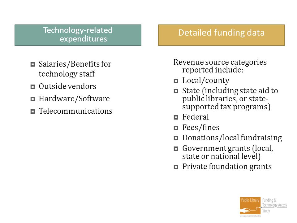 Salaries/Benefits for technology staff Outside vendors Hardware/Software Telecommunications Technology-related expenditures Detailed funding data Reve