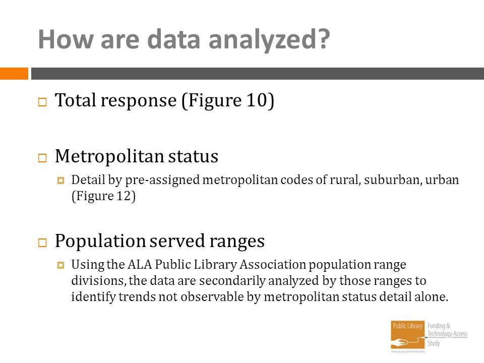 How are data analyzed? Total response (Figure 10) Metropolitan status Detail by pre-assigned metropolitan codes of rural, suburban, urban (Figure 12)