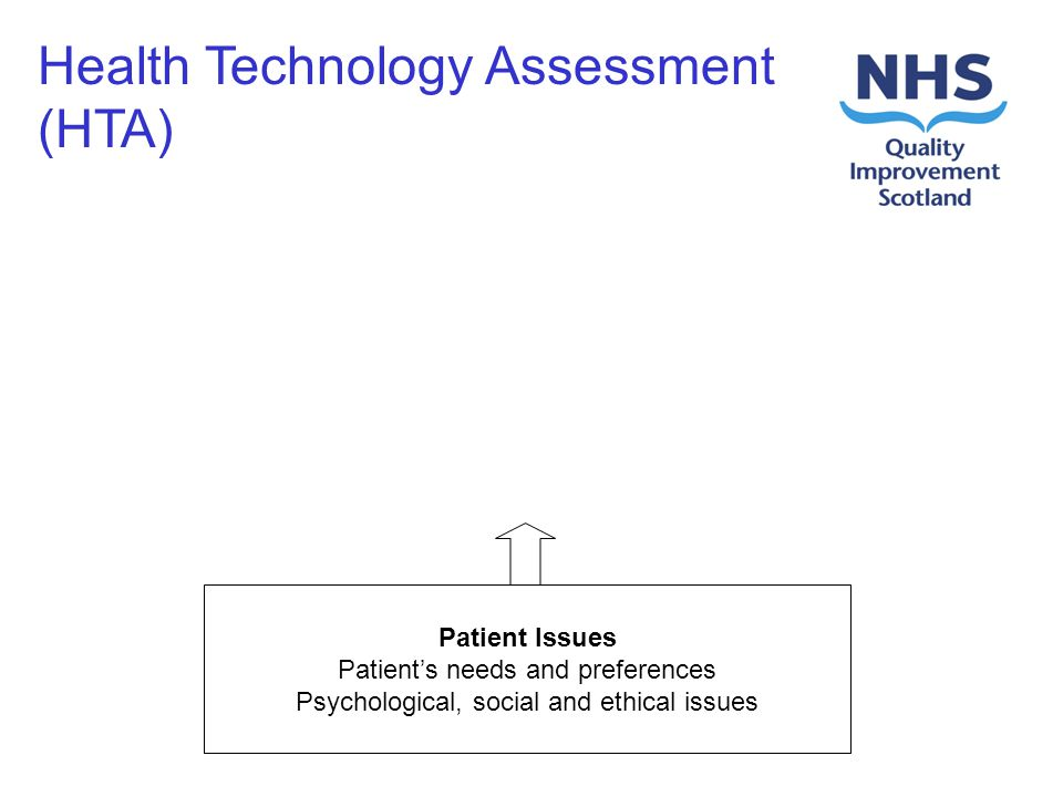 Patient Issues Patients needs and preferences Psychological, social and ethical issues Health Technology Assessment (HTA)