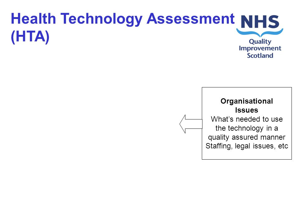 Organisational Issues Whats needed to use the technology in a quality assured manner Staffing, legal issues, etc Health Technology Assessment (HTA)