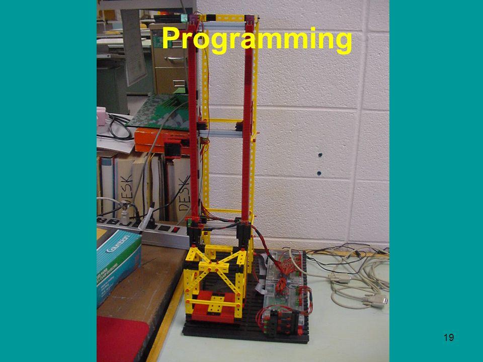 19 Programming