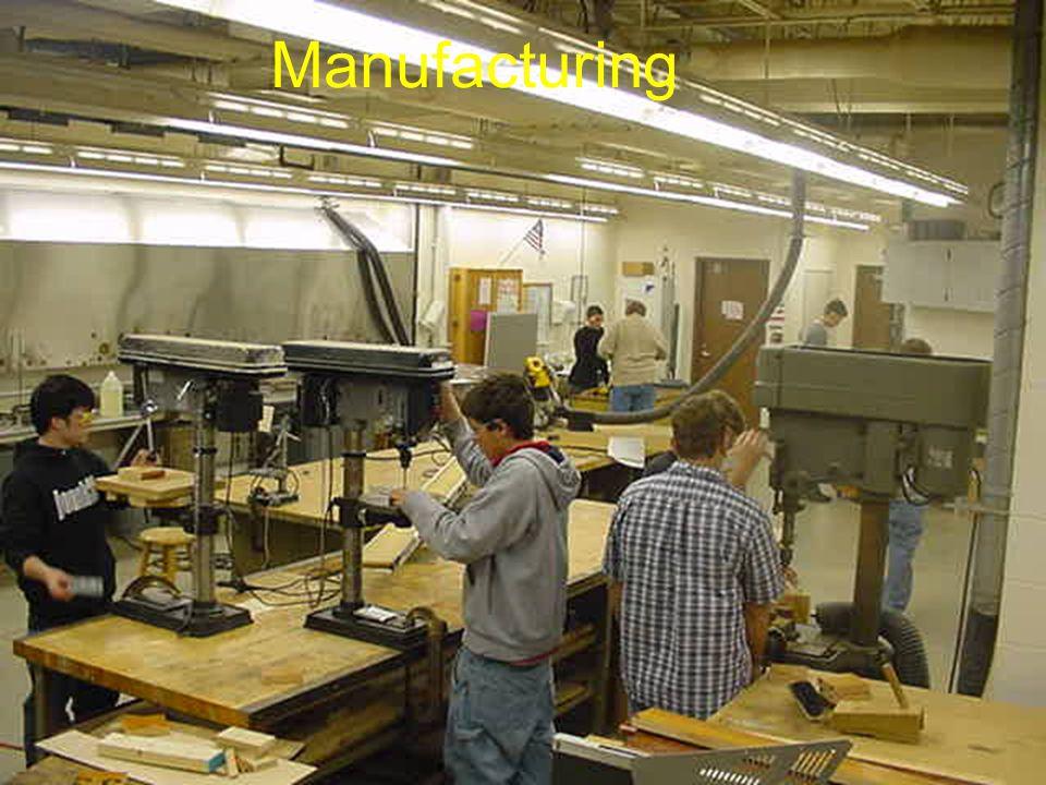 20 Manufacturing