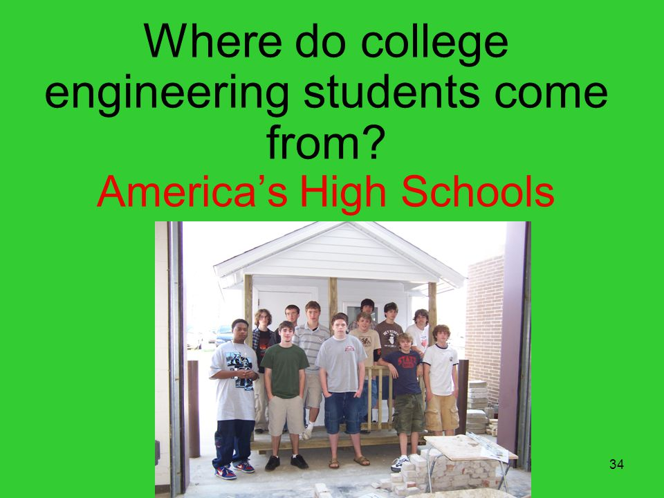 34 Where do college engineering students come from? Americas High Schools