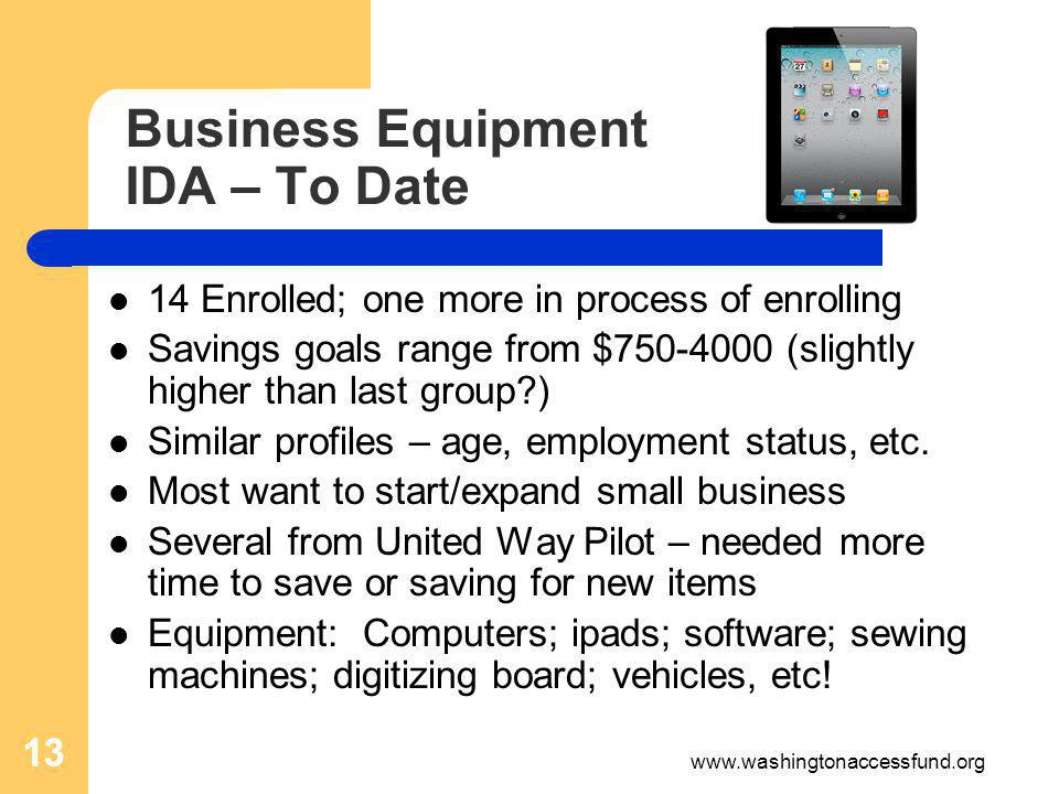 13 Business Equipment IDA – To Date 14 Enrolled; one more in process of enrolling Savings goals range from $750-4000 (slightly higher than last group ) Similar profiles – age, employment status, etc.