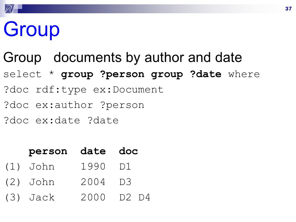 37 Group Group documents by author and date select * group ?person group ?date where ?doc rdf:type ex:Document ?doc ex:author ?person ?doc ex:date ?date person date doc (1) John 1990 D1 (2) John 2004 D3 (3) Jack 2000 D2 D4