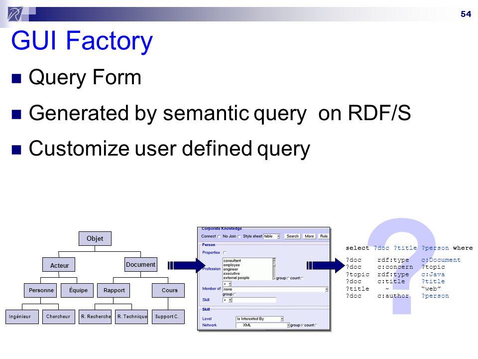 54 ? GUI Factory Query Form Generated by semantic query on RDF/S Customize user defined query Ingénieur Équipe R. Technique Support C.Chercheur Acteur