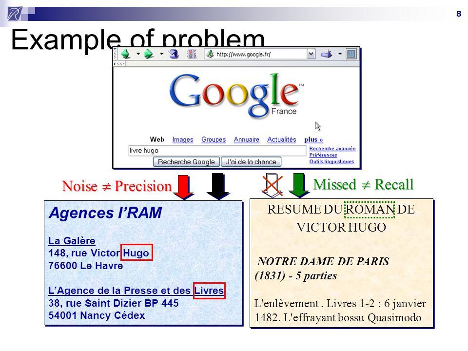 8 Example of problem… Agences IRAM La Galère 148, rue Victor Hugo 76600 Le Havre LAgence de la Presse et des Livres 38, rue Saint Dizier BP 445 54001