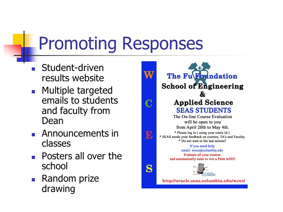 Promoting Responses Student-driven results website Multiple targeted  s to students and faculty from Dean Announcements in classes Posters all over the school Random prize drawing