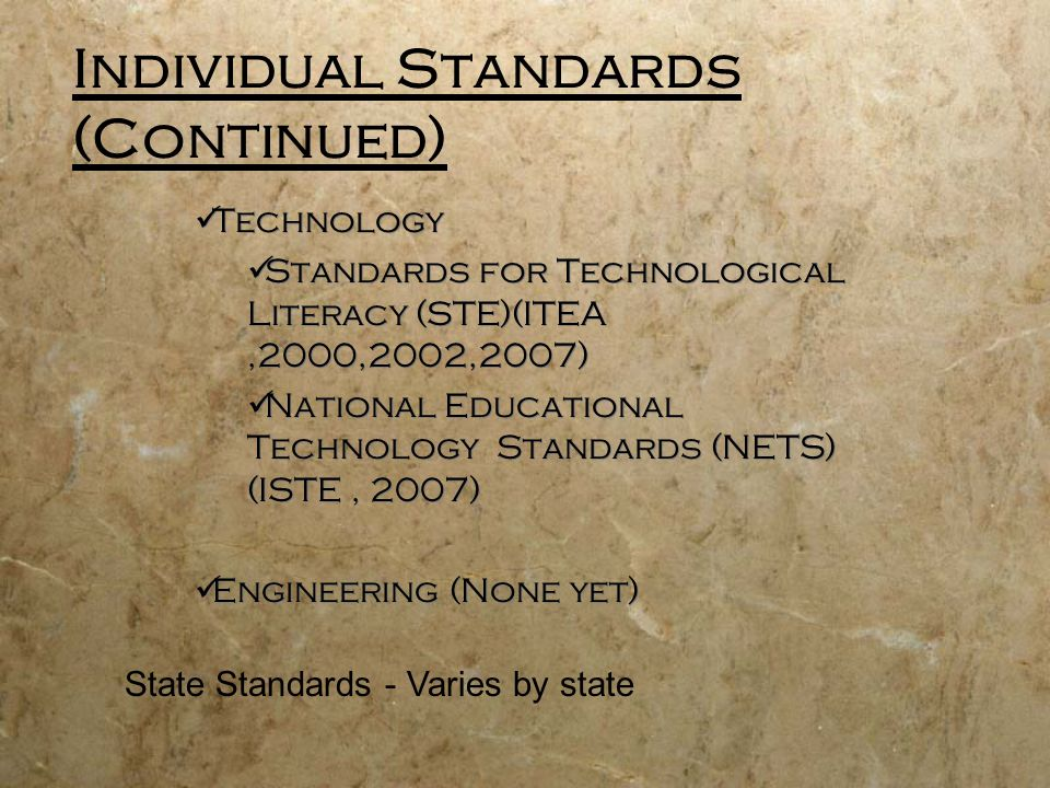 Individual Standards (Continued) Technology Standards for Technological Literacy (STE)(ITEA,2000,2002,2007) National Educational Technology Standards