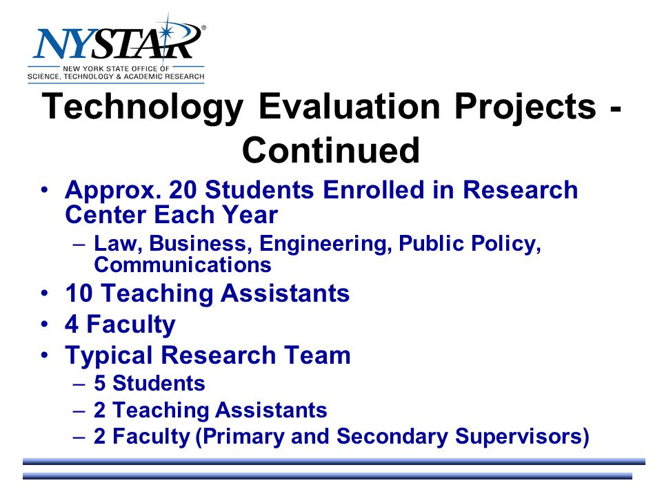 Technology Evaluation Projects - Continued Approx.