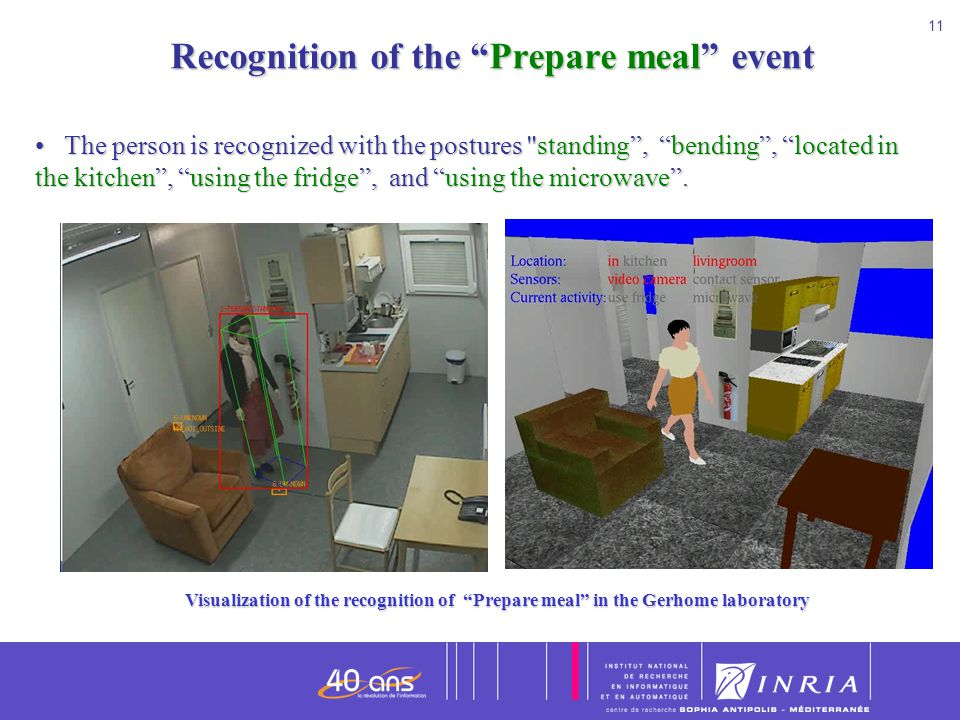 11 Recognition of the Prepare meal event The person is recognized with the postures