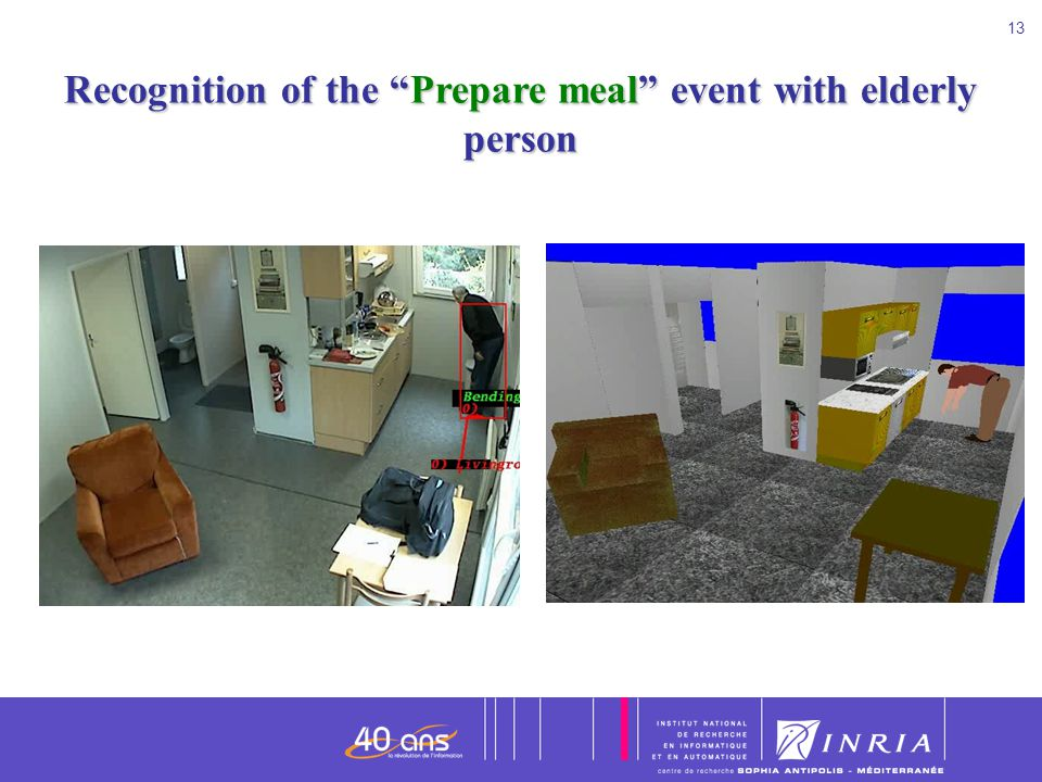 13 Recognition of the Prepare meal event with elderly person