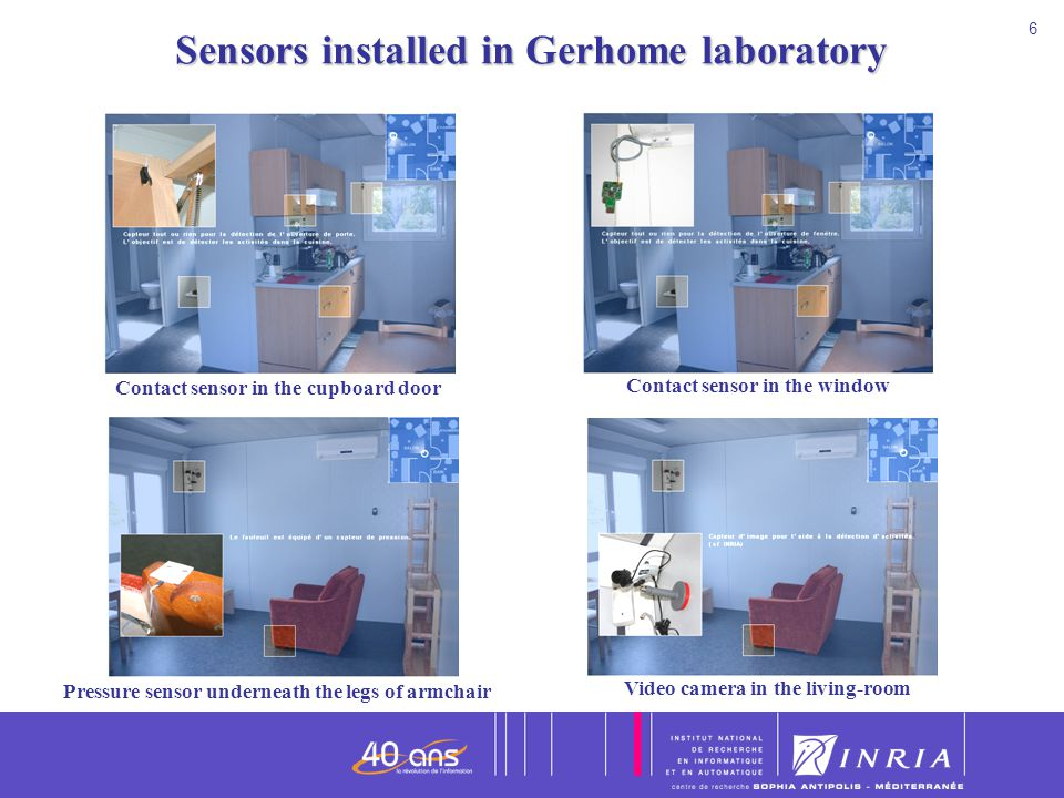 6 6 Dans la cuisine Sensors installed in Gerhome laboratory Video camera in the living-room Pressure sensor underneath the legs of armchair Contact se