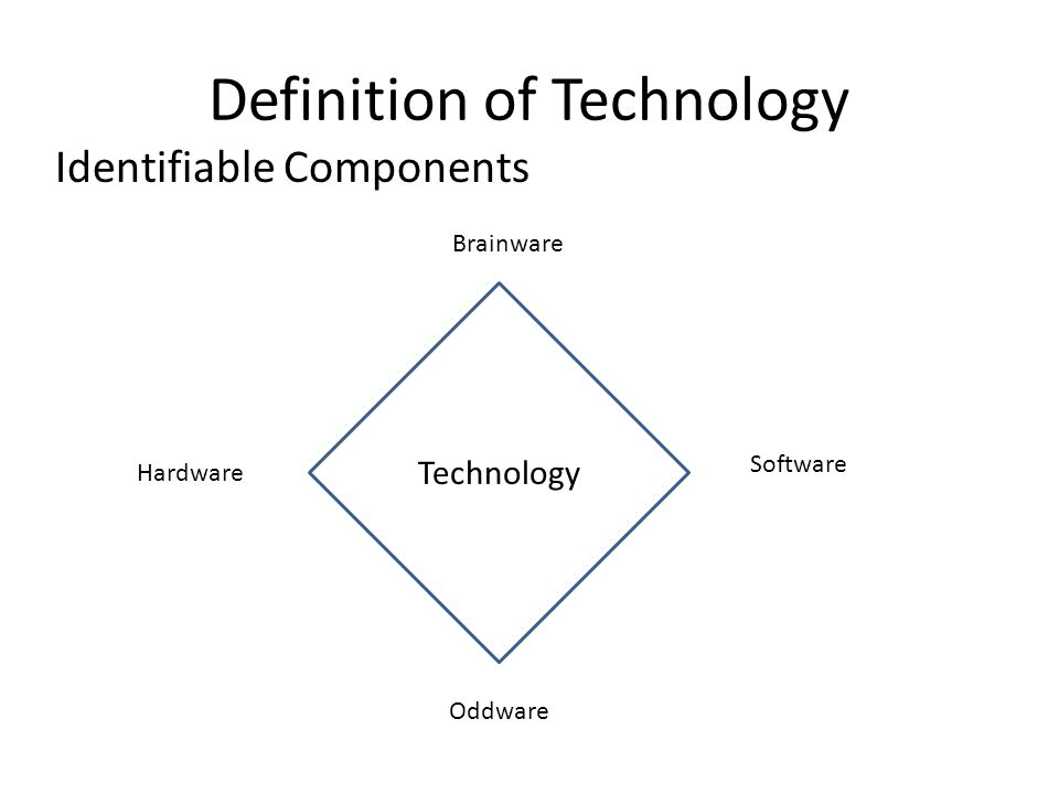 Definition of Technology Identifiable Components 1.Brainware:Know-what & know-why of technology.(scientific principles, end product) 2.Hardware:The physical objects(projects, machinery) 3.Software:Application of technology 4.Oddware:Organizational nad managerial aspects of technology