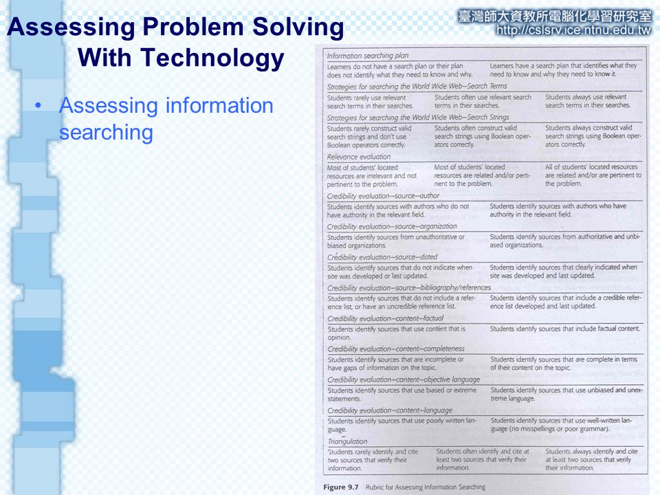 Assessing Problem Solving With Technology Assessing information searching