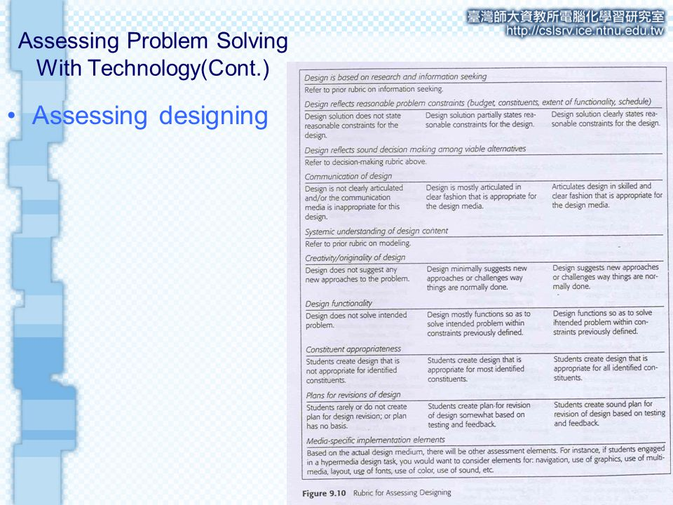 Assessing designing Assessing Problem Solving With Technology(Cont.)