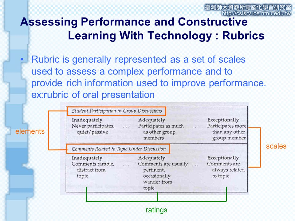 Assessing Performance and Constructive Learning With Technology : Rubrics Rubric is generally represented as a set of scales used to assess a complex performance and to provide rich information used to improve performance.