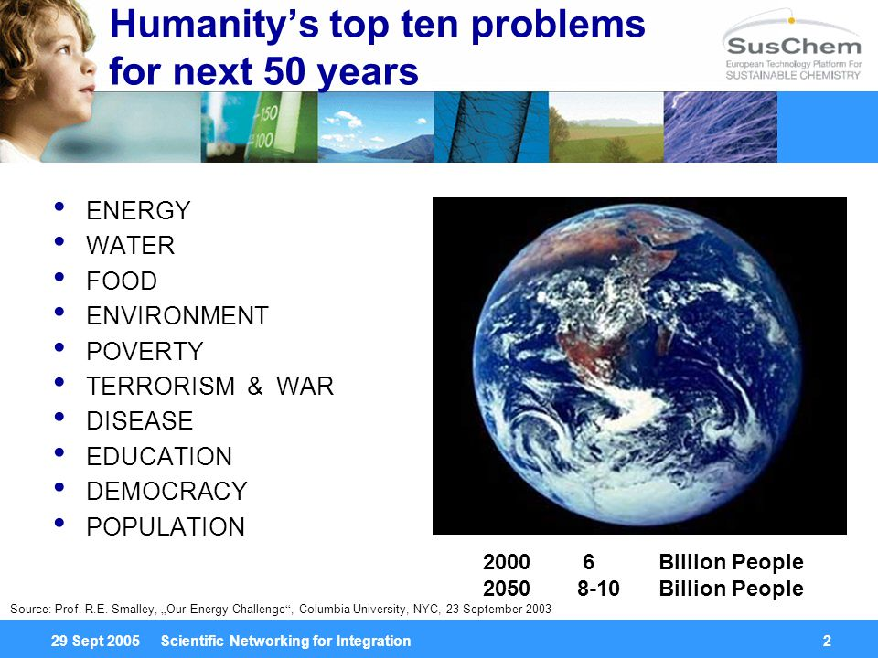 29 Sept 2005 Scientific Networking for Integration2 Humanitys top ten problems for next 50 years ENERGY WATER FOOD ENVIRONMENT POVERTY TERRORISM & WAR DISEASE EDUCATION DEMOCRACY POPULATION 2000 6 Billion People 2050 8-10 Billion People Source: Prof.