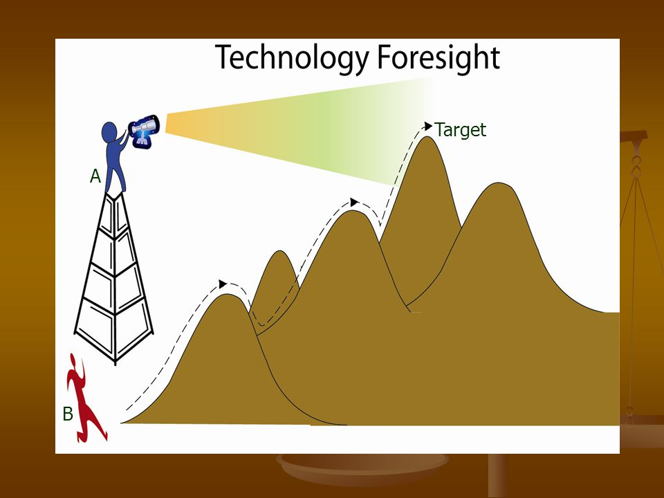 Technology Foresight helps; To look ahead and consider the role that may be required of Science & Technology in the Future