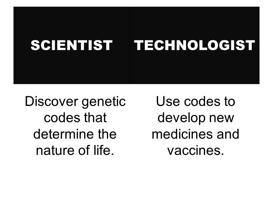 SCIENTISTTECHNOLOGIST Use codes to develop new medicines and vaccines. Discover genetic codes that determine the nature of life.