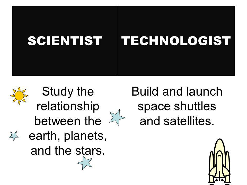 SCIENTISTTECHNOLOGIST Build and launch space shuttles and satellites. Study the relationship between the earth, planets, and the stars.