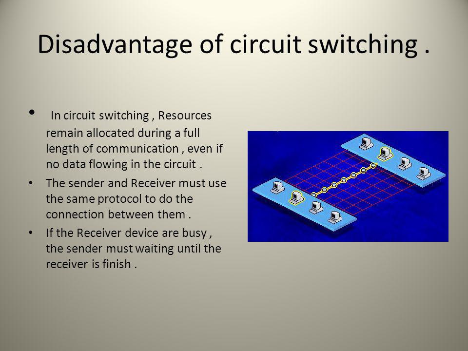 Disadvantage of circuit switching.
