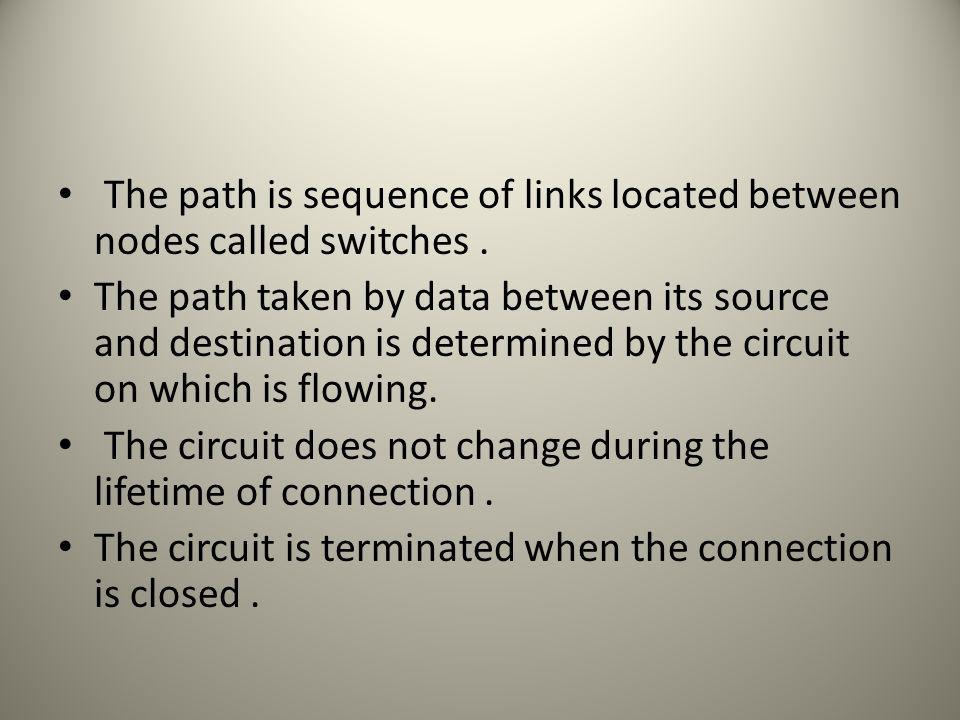 The path is sequence of links located between nodes called switches.
