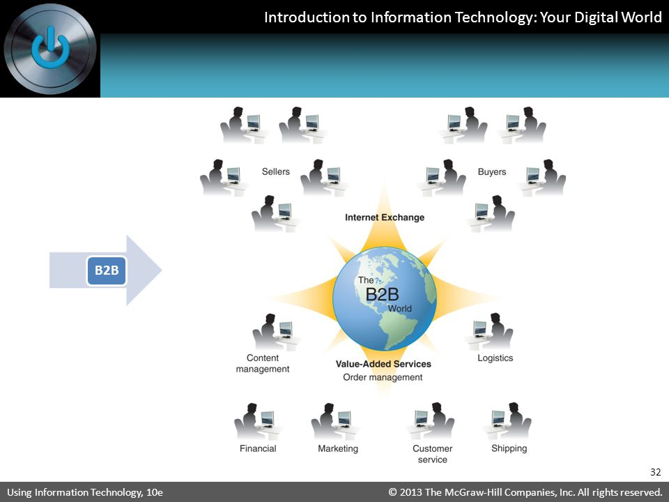 Introduction to Information Technology: Your Digital World © 2013 The McGraw-Hill Companies, Inc. All rights reserved.Using Information Technology, 10
