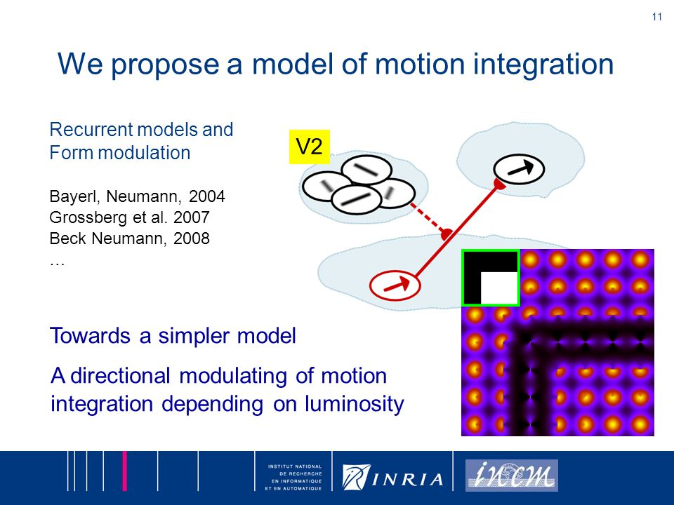 11 We propose a model of motion integration V2 I(x,y,t) A directional modulating of motion integration depending on luminosity Recurrent models and Fo