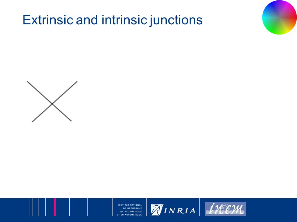 14 Extrinsic and intrinsic junctions