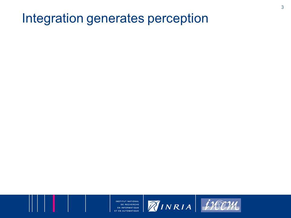 3 Integration generates perception