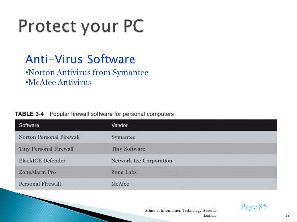 Ethics in Information Technology, Second Edition18 Page 85 Anti-Virus Software Norton Antivirus from Symantec McAfee Antivirus