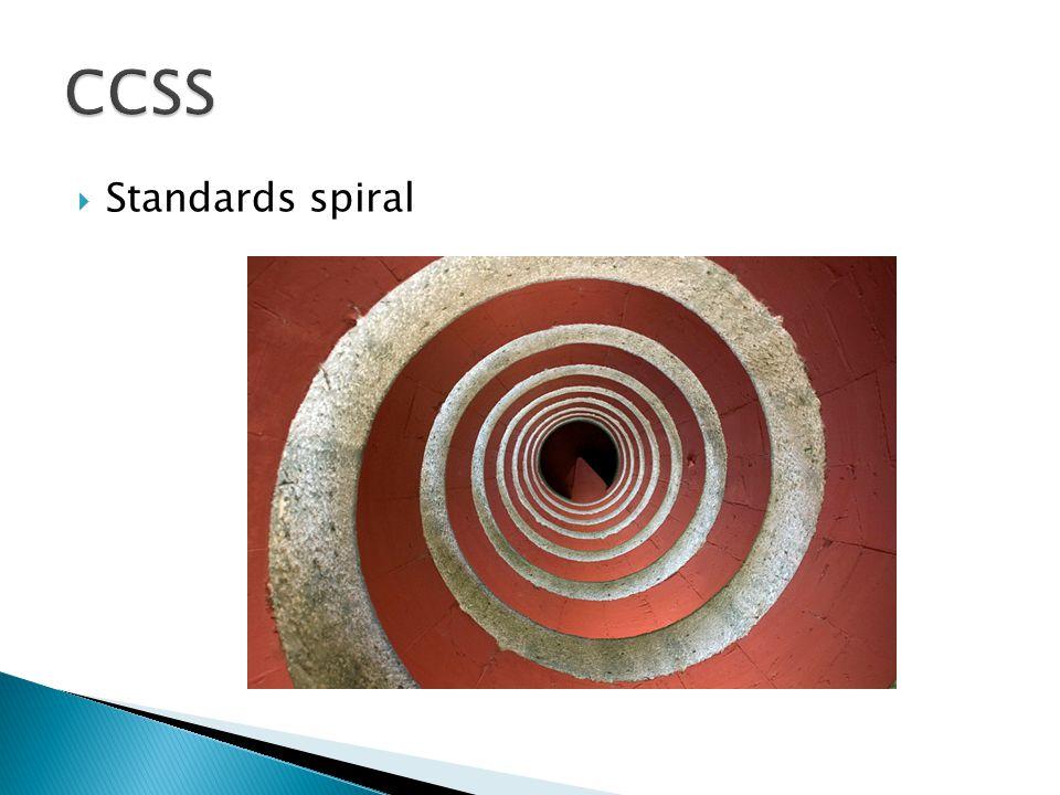Standards spiral