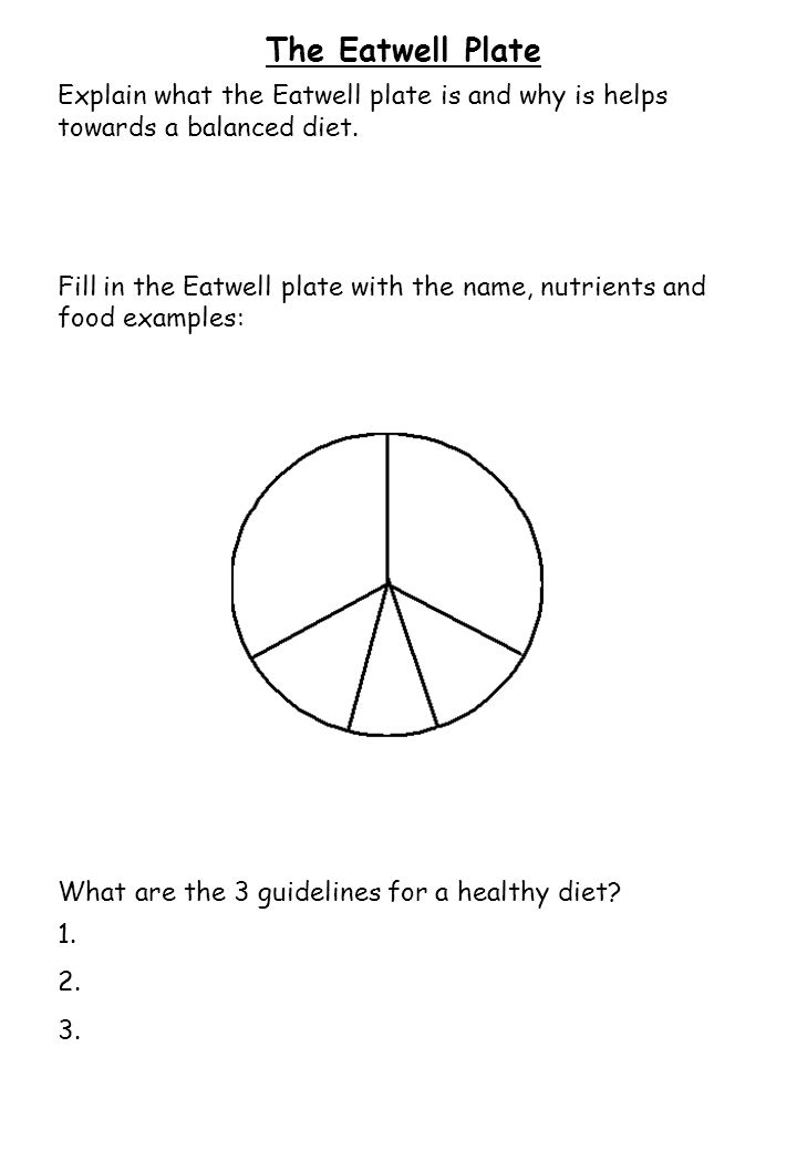 The Eatwell Plate Explain what the Eatwell plate is and why is helps towards a balanced diet. Fill in the Eatwell plate with the name, nutrients and f